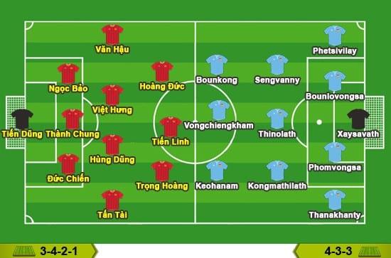 U22VN vs Lao