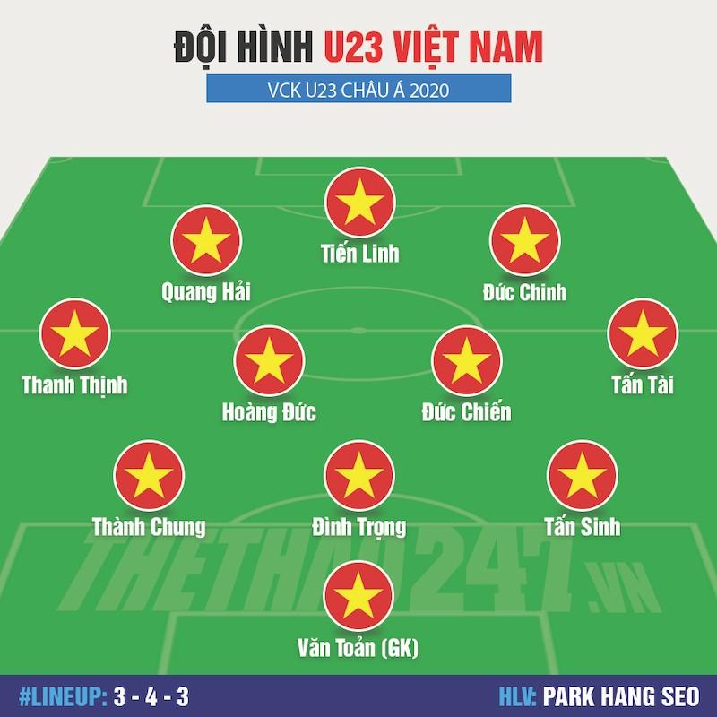 U23 Vietnam vs U23 Jordan