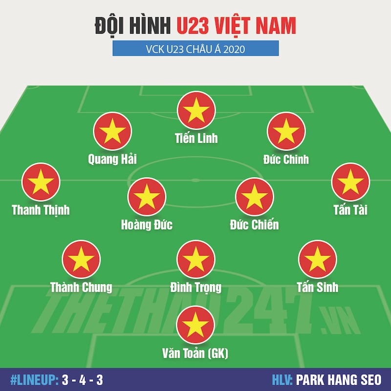 u23vn vs u23 uae